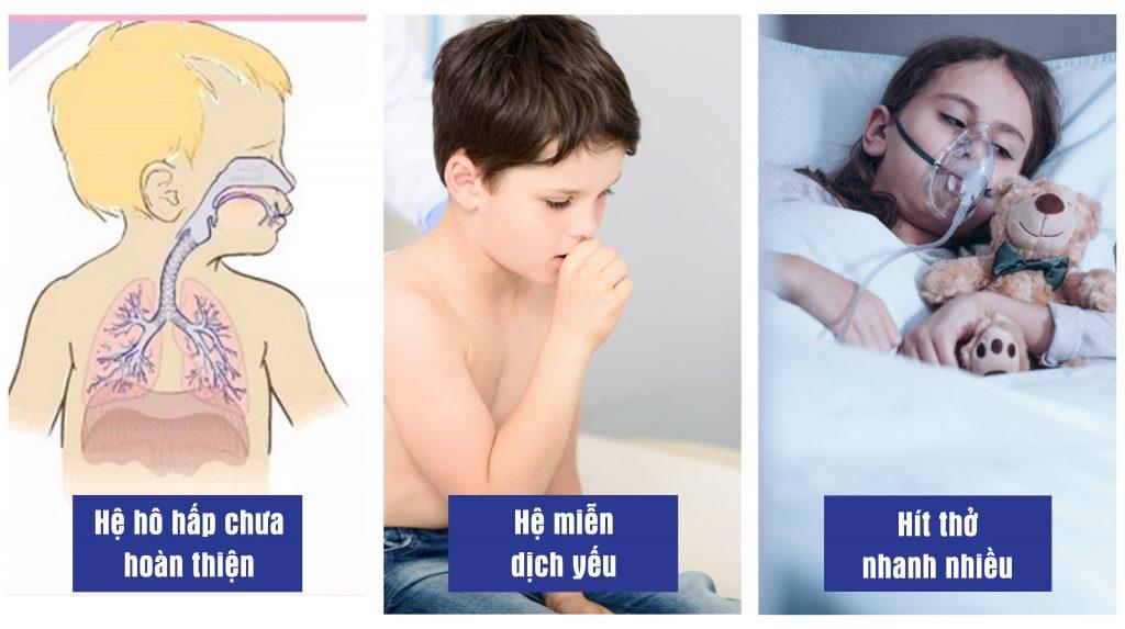 Viêm amidan cấp ở trẻ em - Ảnh 4